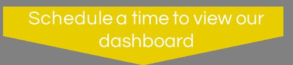 The HCI Group EPR Dashboard Analytics