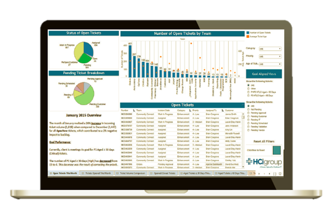 EHR Support Dashboard